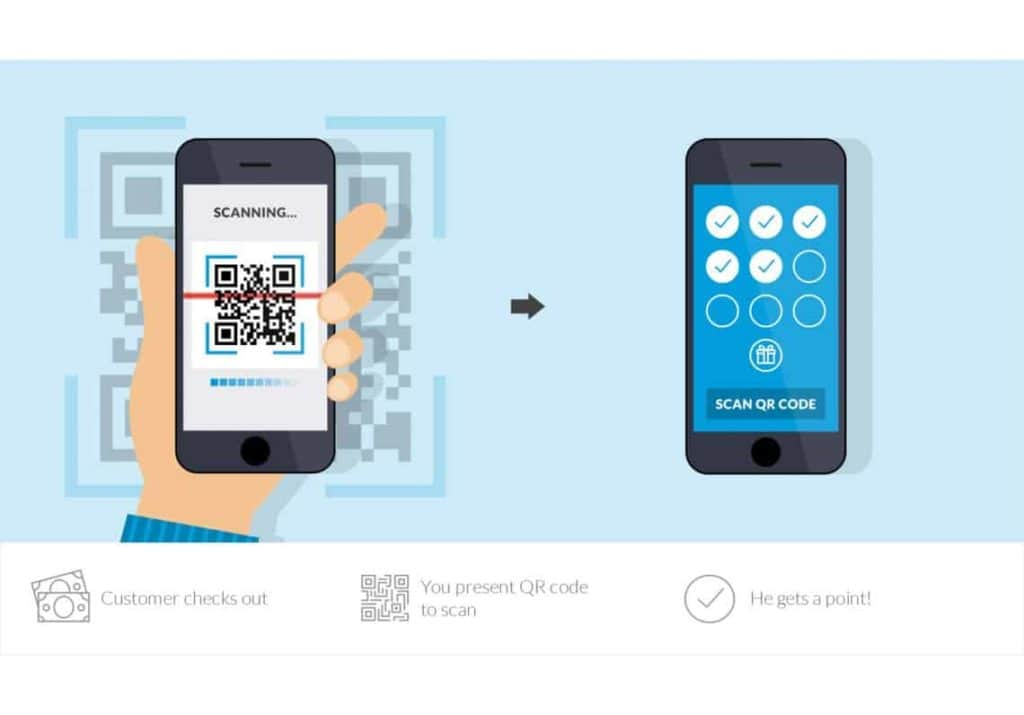 QR Code Validation on Loyalty Card App