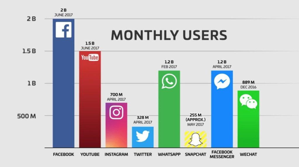 Social Media Management Done Right, Tyler Social Media, Tyler Social Media Management