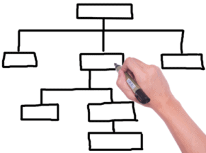 Information Architecture, Sitemaps and Your Website