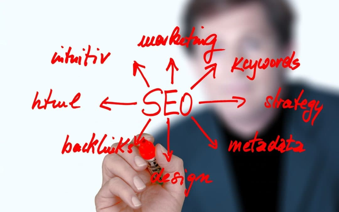 SEO Best Practices for Your Small Business Website